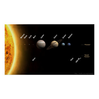 Planetary scale chart