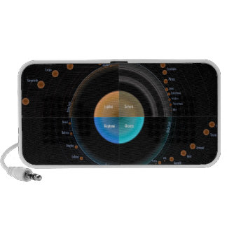 Planets and moons laptop speakers