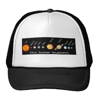 Planets of our Solar System In Order, Outer Space Cap