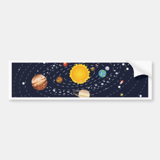 Planets of Solar System 2 Bumper Sticker