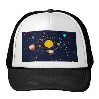 Planets of Solar System 2 Cap
