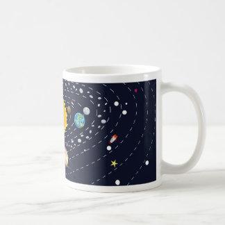 Planets of Solar System 2 Coffee Mug