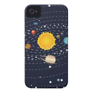 Planets of Solar System 2 iPhone 4 Covers