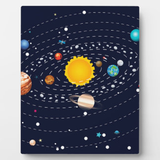 Planets of Solar System 2 Plaque