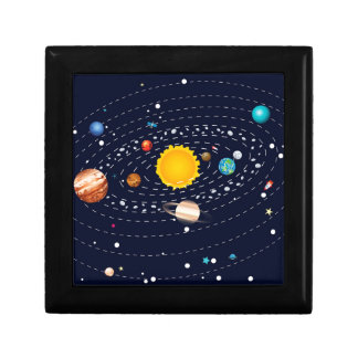 Planets of Solar System 2 Small Square Gift Box