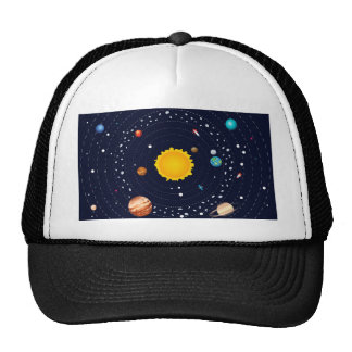 Planets of Solar System Cap