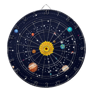 Planets of Solar System Dartboard