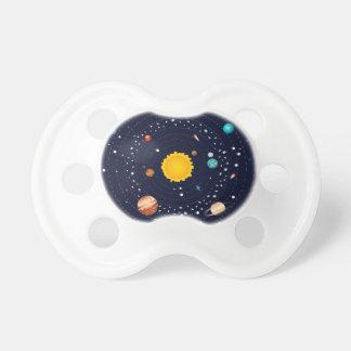 Planets of Solar System Dummy