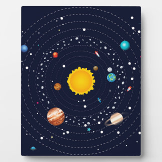 Planets of Solar System Plaque