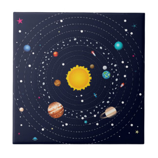Planets of Solar System Tile