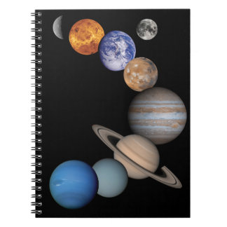 Planets of the solar system notebooks
