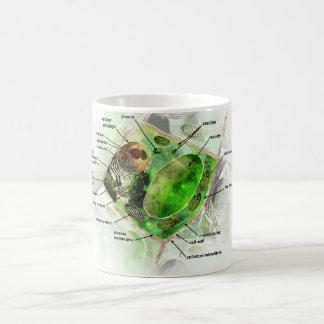 plant cell coffee mug