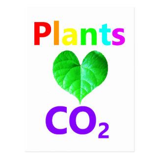 Plants Love CO2 Postcard