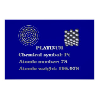 Platinum 101 poster