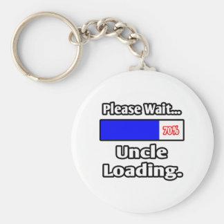 Please Wait...Uncle Loading Key Ring