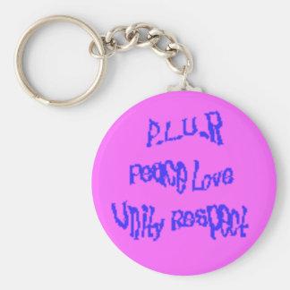Pluranim Basic Round Button Key Ring