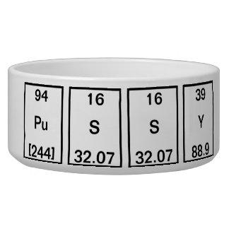 Plutonium Sodium Yttrium (PuSSY)