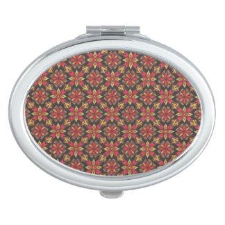 Pocket Mirror Mirror For Makeup