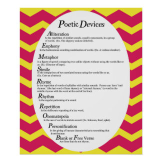 Poetic Devices Poster *UPDATED*