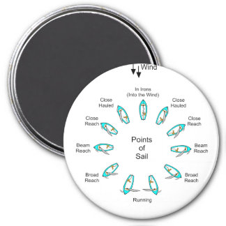 Points of Sail Magnet