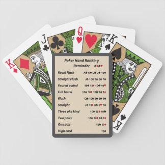 Poker Hand Ranking Reminder Tone 6 Bicycle Playing Cards