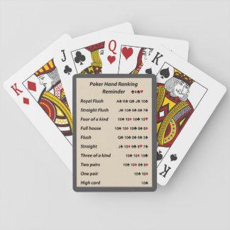 Poker Hand Ranking Reminder Tone 6 Playing Cards