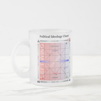 Political Nolan Chart with Additional Information Frosted Glass Mug
