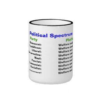 political spectrum mug