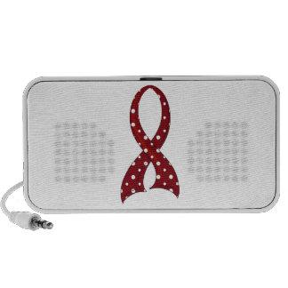 Polka Dot Ribbon Amyloidosis Travelling Speakers