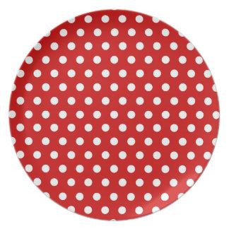 Polka Dots Dinner Plates