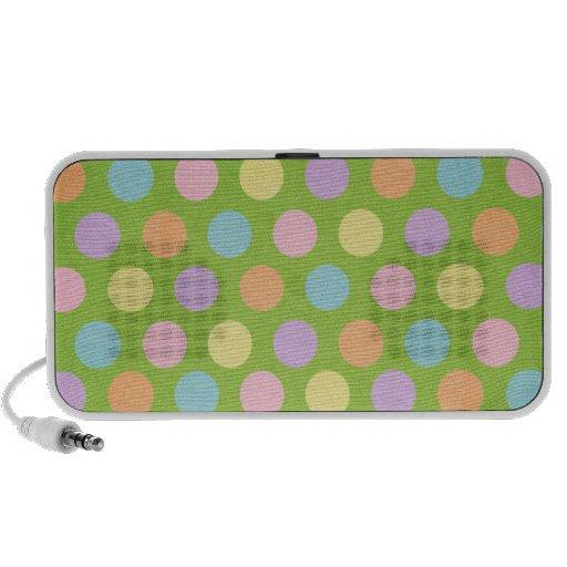 Polka Dots Speaker System
