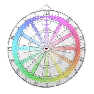 polygon evolution wheel geometry dartboard