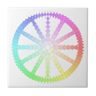 polygon evolution wheel geometry tile