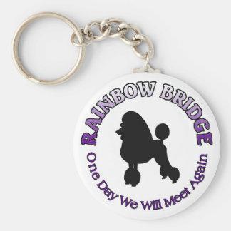 POODLE RAINBOW BRIDGE SYMPATHY DOG BASIC ROUND BUTTON KEY RING