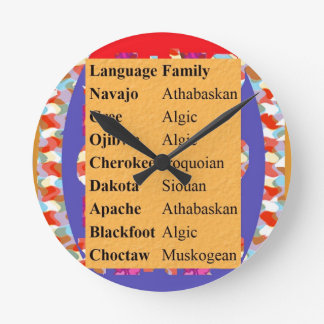 Popular Native American Languages List: Be PROUD Round Clock