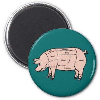 Pork Cuts 6 Cm Round Magnet