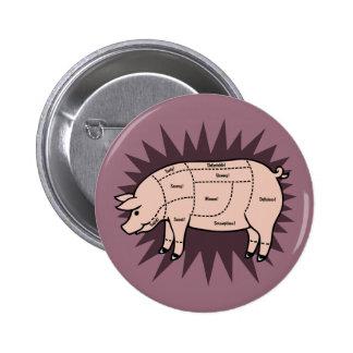 Pork Cuts 6 Cm Round Badge