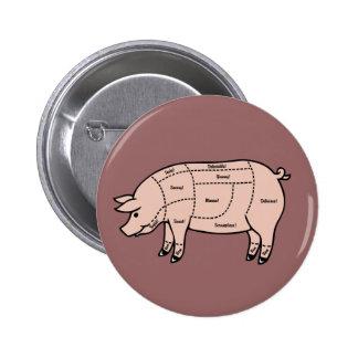 Pork Cuts Pin