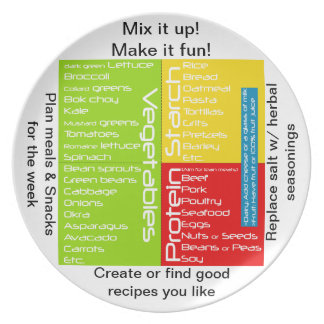 (Portion Control) Health Plate+ Plate