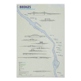Portland Bridge Map Poster