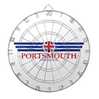 Portsmouth Dartboard