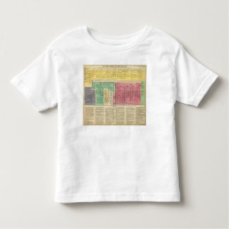 Portugal from 1092 to 1815 shirt
