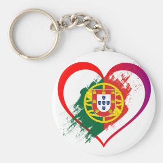 Portuguese heart key ring
