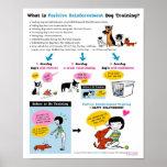 "Positive Reinforcement Dog Training 16"" x 20"""