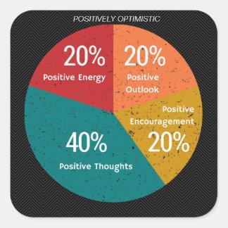 Positively Optimistic Sticker