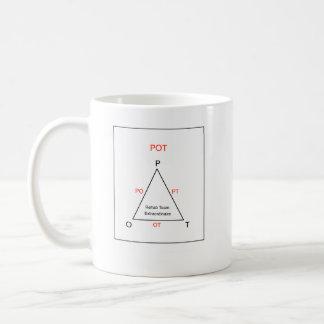 POT Rehab mug