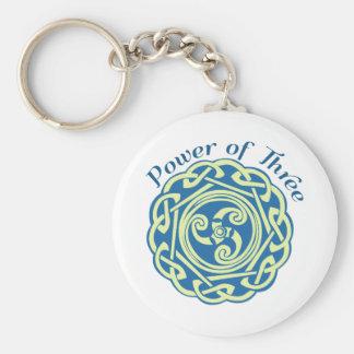 Power of Three Key Ring