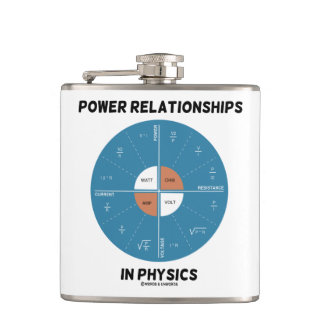 Power Relationships In Physics Power Wheel Chart Hip Flask
