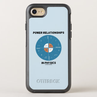 Power Relationships In Physics Power Wheel Chart OtterBox Symmetry iPhone 8/7 Case