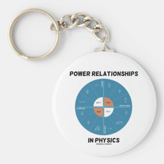 Power Relationships In Physics (Wheel Chart) Basic Round Button Key Ring